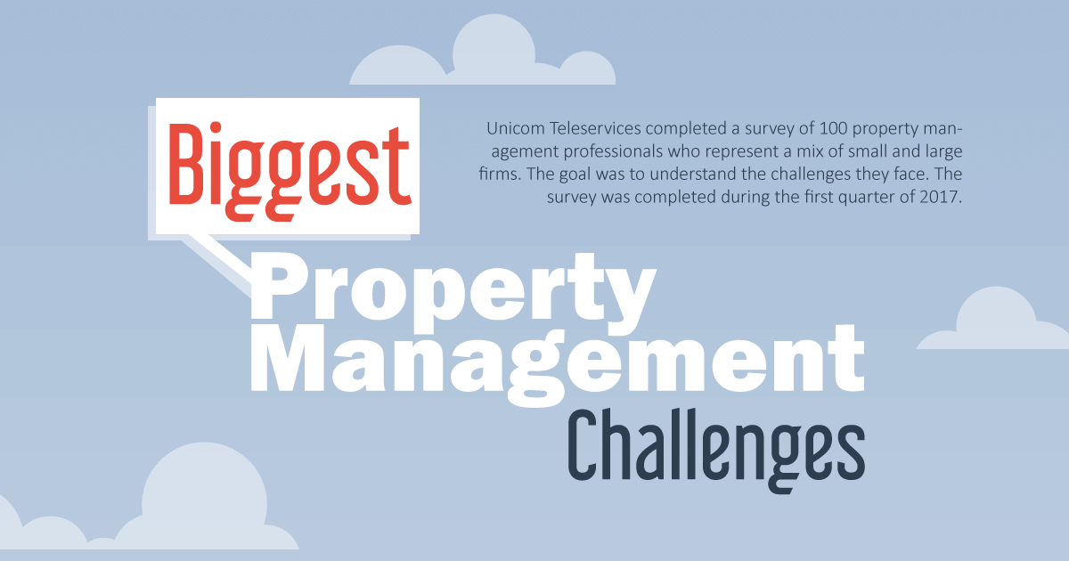 Challenges Facing Property Management Professionals