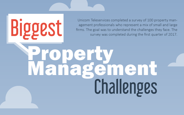 Challenges Facing Property Management Professioanls